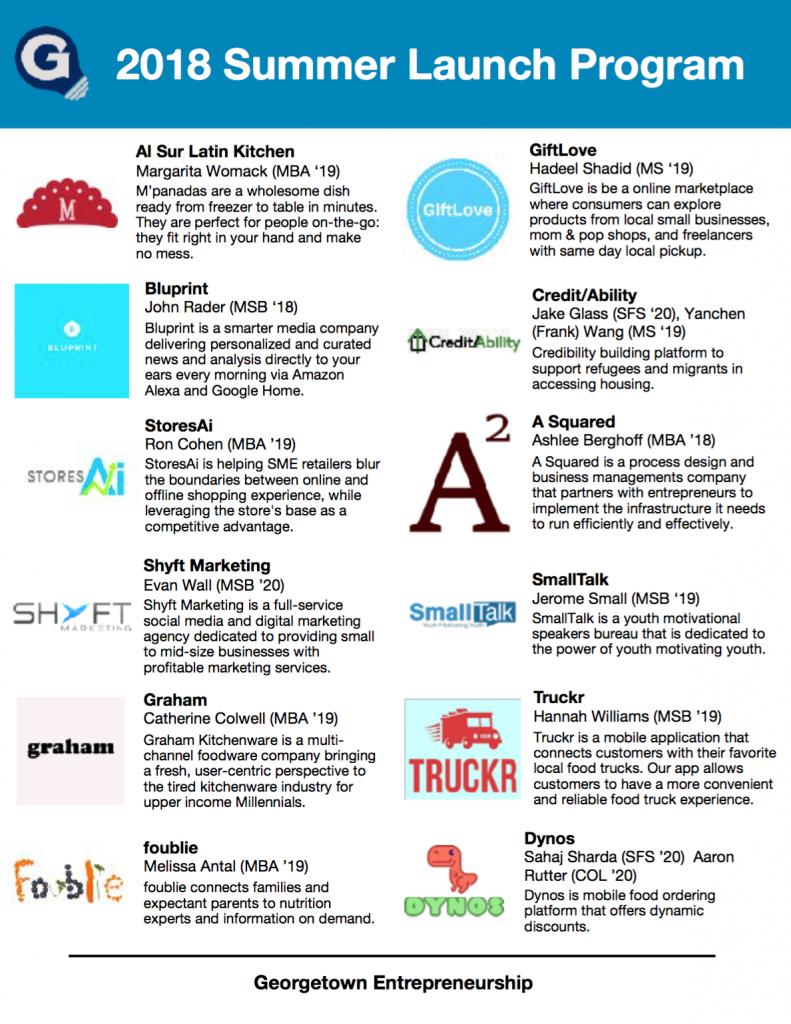 Logos of Summer Launch Companies